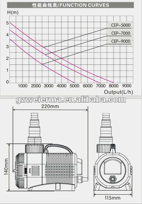 SUNSUN 9000L/h pond pump garden products